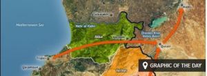 Syrian Supply Lines